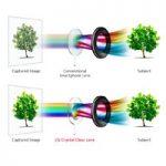 Graphy приложение от компании LG поможет подобрать фотографический стиль