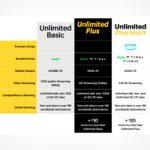 Новый неограниченный план от Sprint появиться вместе с подпиской на Amazon Prime